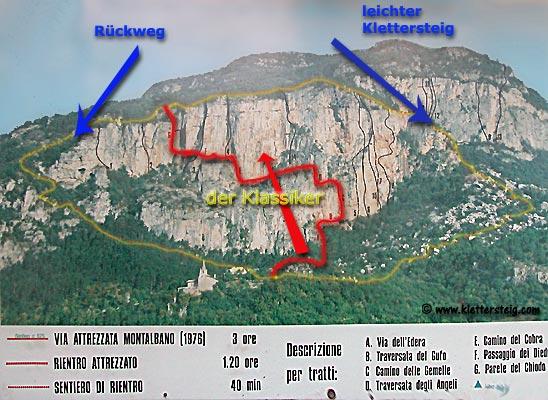 Klettersteig Gardasee : Monte albano